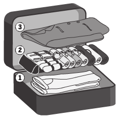 rangement-valise